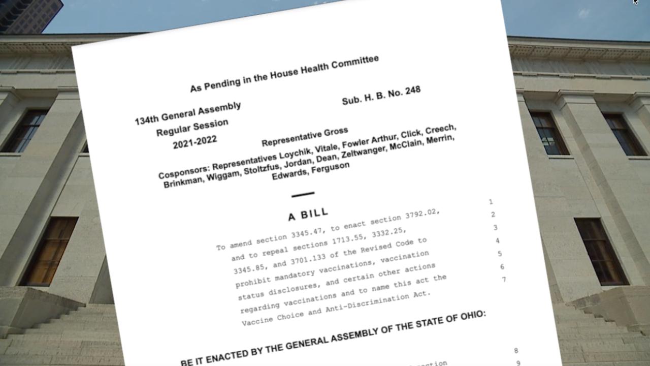 Ohio House Bill 248