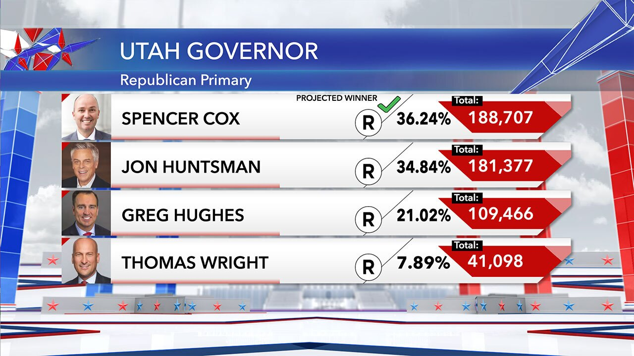 Governor's race 7/7/20