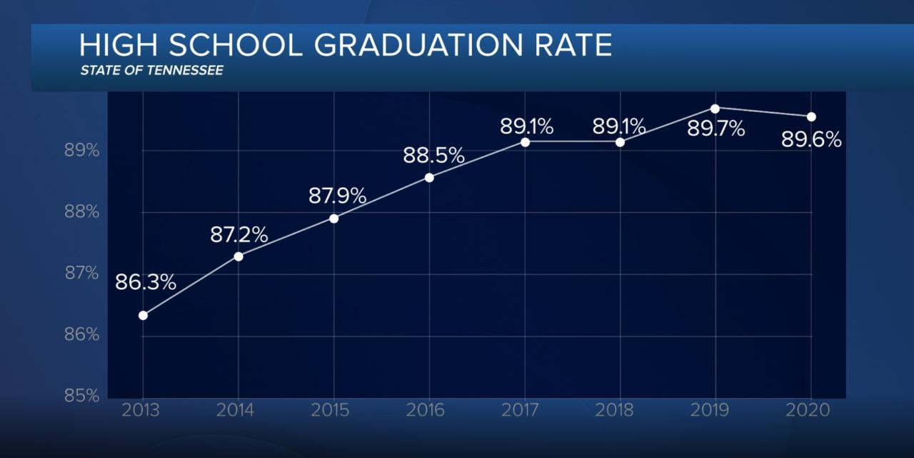 grad rates.png