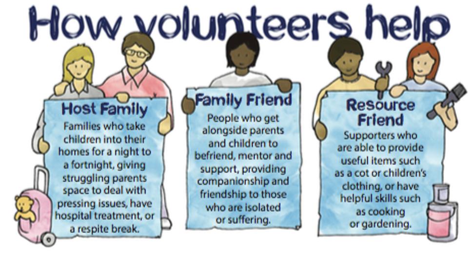 SFFC Volunteers.png