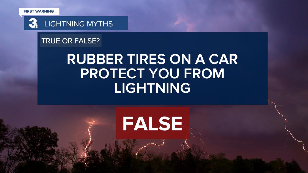 Lightning Myths 4.png