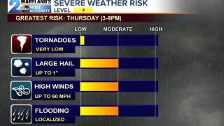 Thursday's Severe Threat