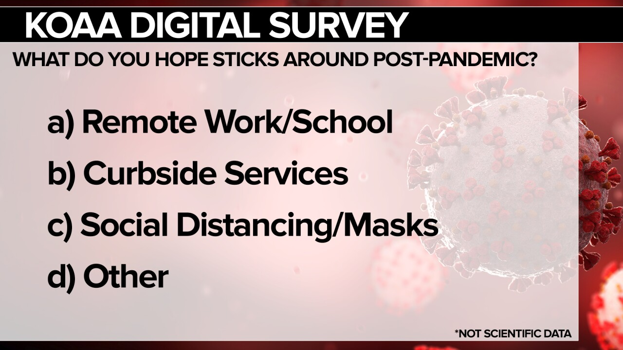 KOAA Survey: What do you hope sticks around post-pandemic?
