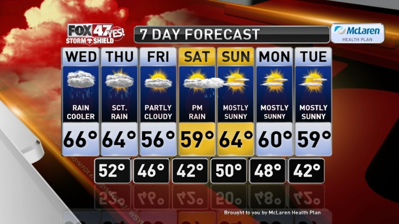 Claire's Forecast 10-2
