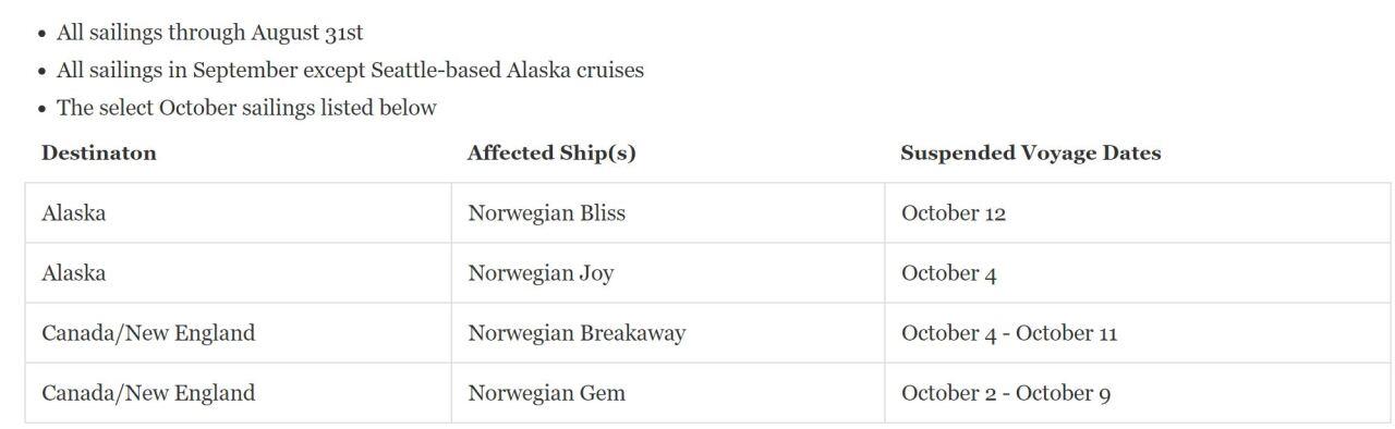 Suspended sailings.JPG