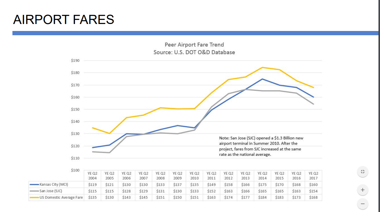 airport fares.PNG