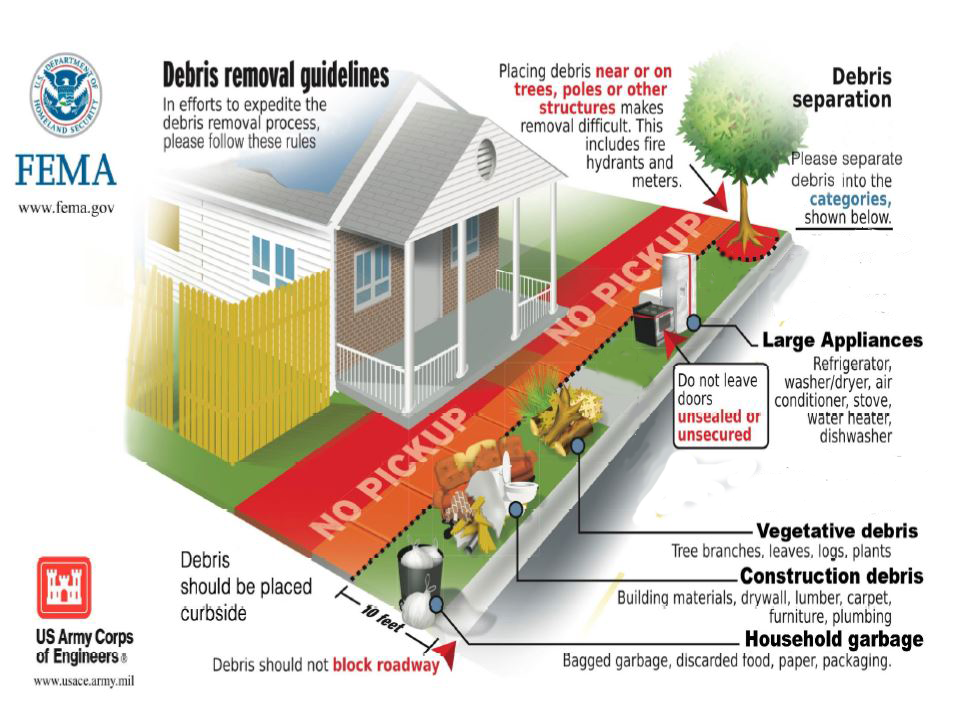 Updated Graphic Debris Removal Guidelines.png