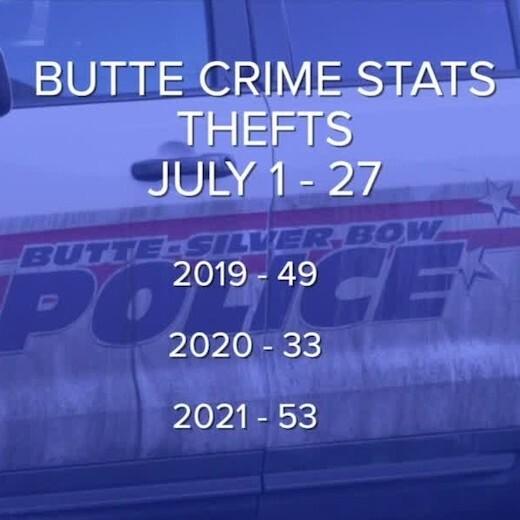 butte crime thefts.jpg