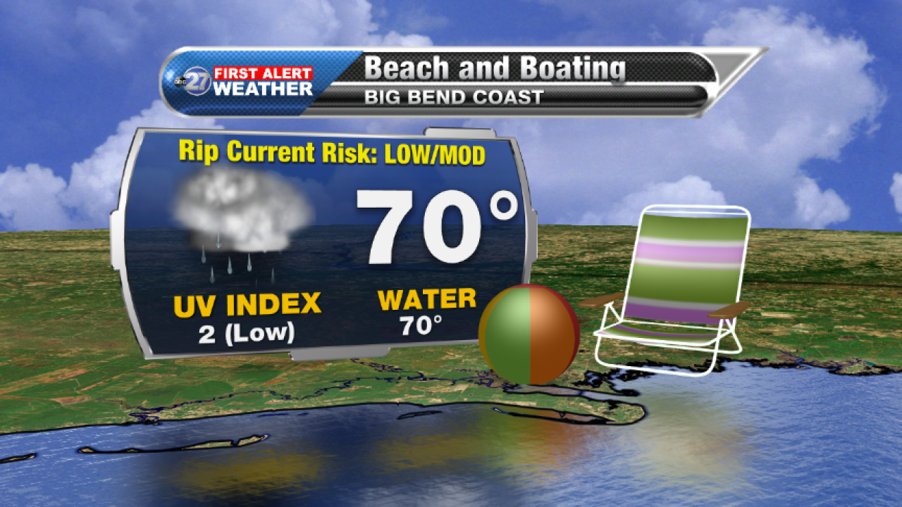 Beach and Boating forecast B (12/06/2017)