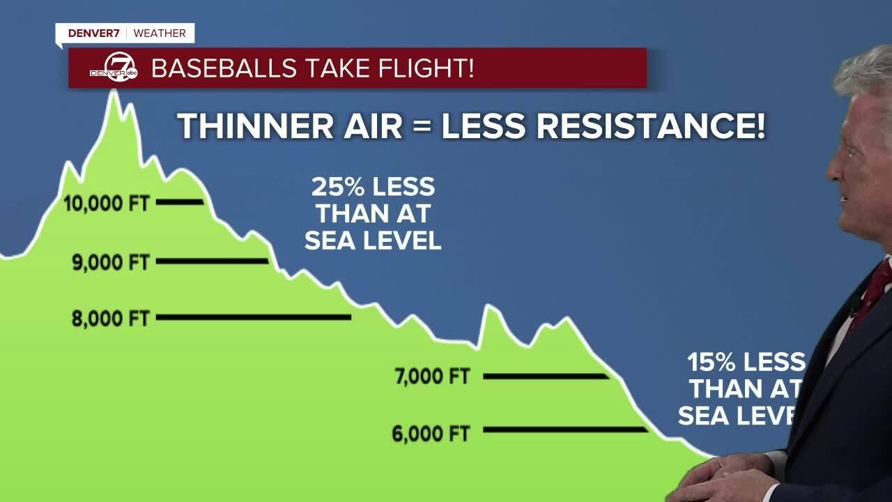 thinner air home run wx.jpeg