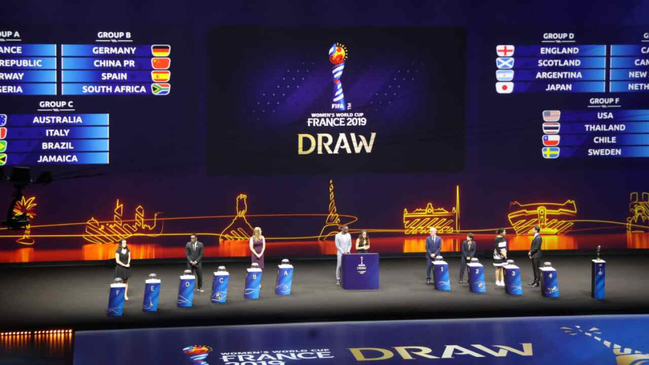 Women's World Cup 2019 Draw