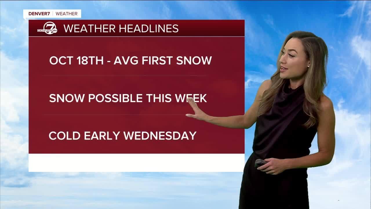 Oct 11 2021 5:15am forecast