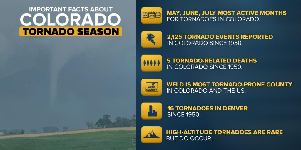 tornadoseason1.png