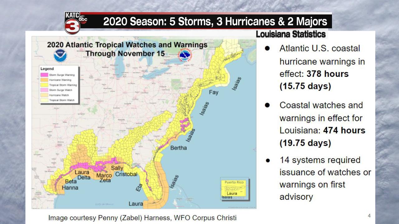 2020 Tropical Cyclone Stats Nov 30.png