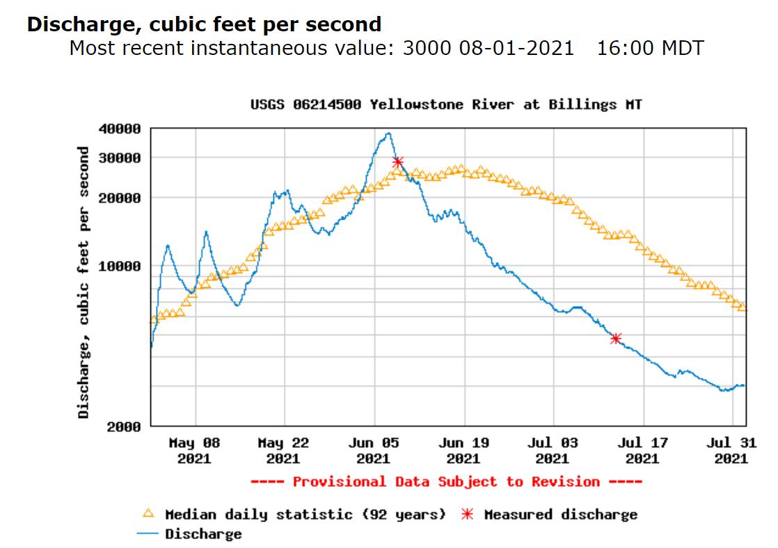 080121 USGS BILLINGS YELLOWSTONE.PNG