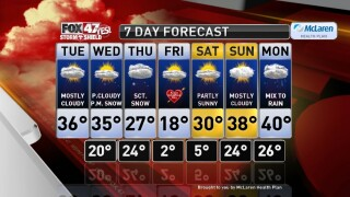 Claire's forecast 2-11