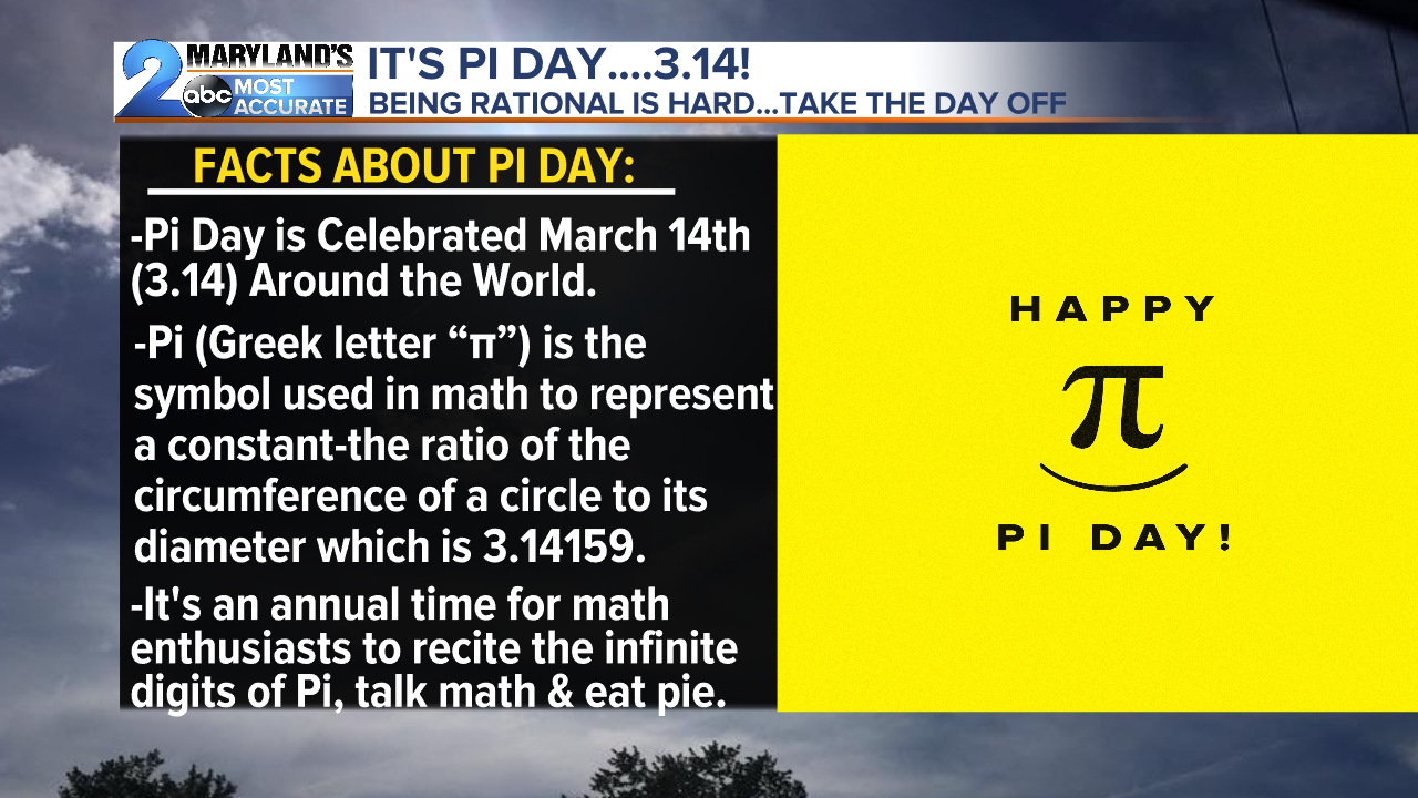 2ABC_PI DAY FACTS.png