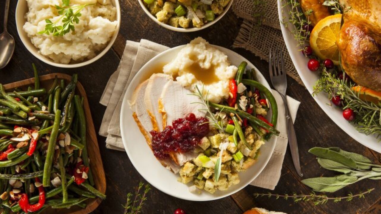 The average cost of a Thanksgivingmeal
