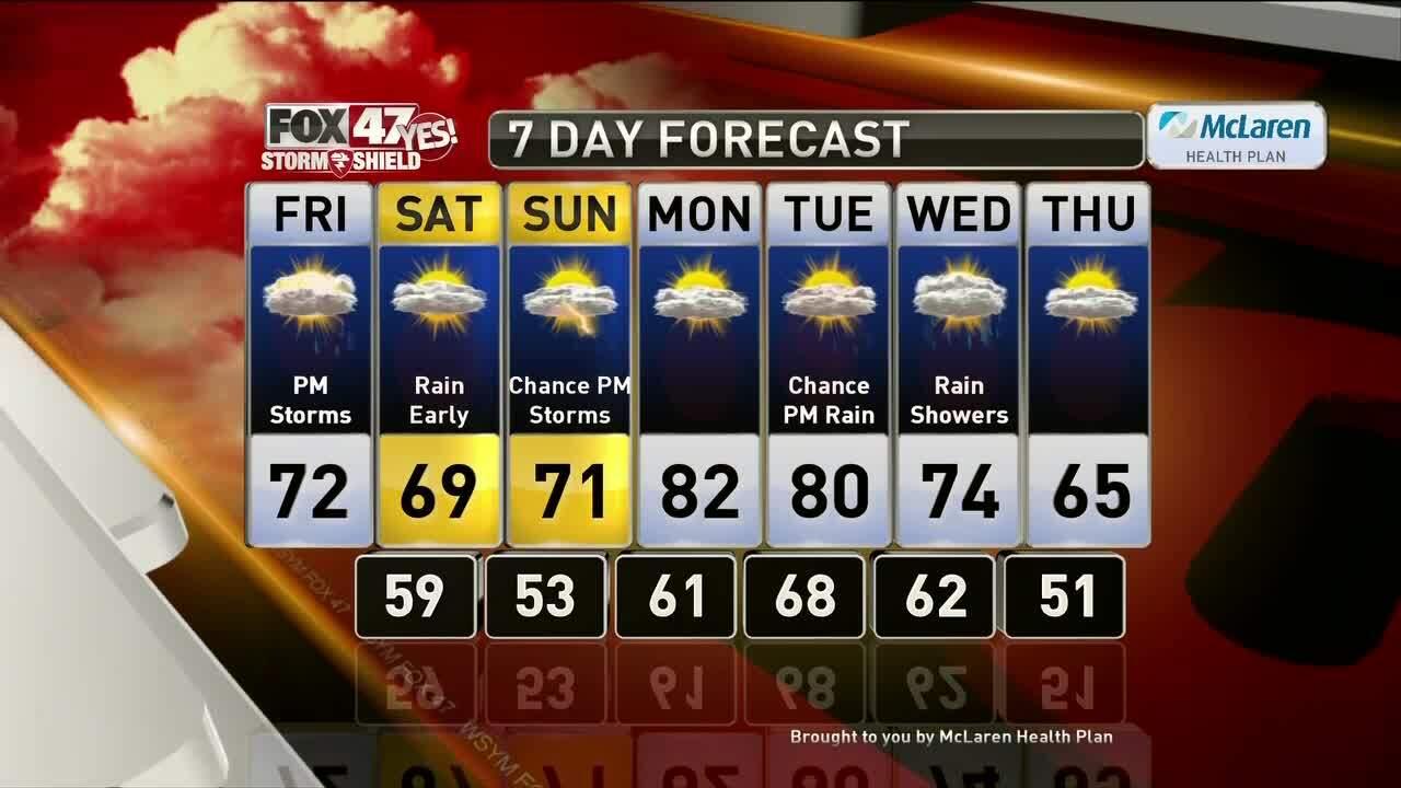 Brett's Forecast 9-26