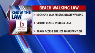 Know the Law – Michigan Beach Walking