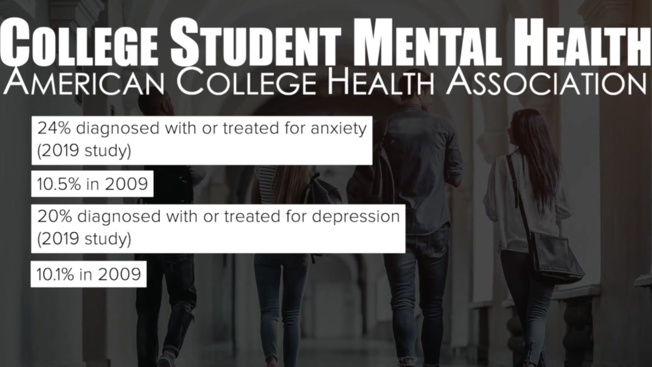 Colleges preparing for mental health issues associated with pandemic, attention on racism