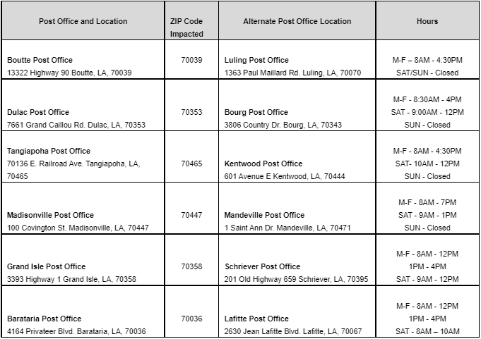 US post offices and alternates.PNG