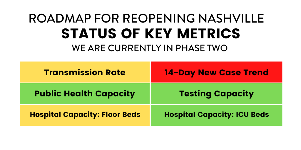 Metric-Tracker_Reopening_UPDATED-07.23.png