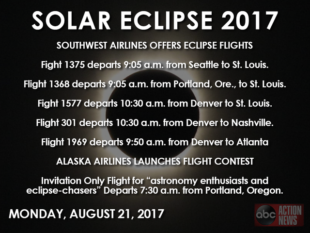 Solar Eclipse 2017: Everything you need to know