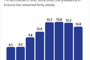 PROMO : asd-prevalence.PNG
