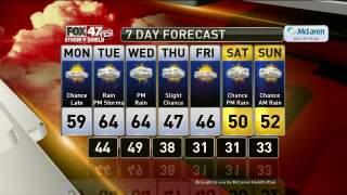 Brett's Forecast 4-5