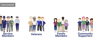 Be Connected for Veterans