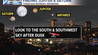 Jupiter and Saturn Above