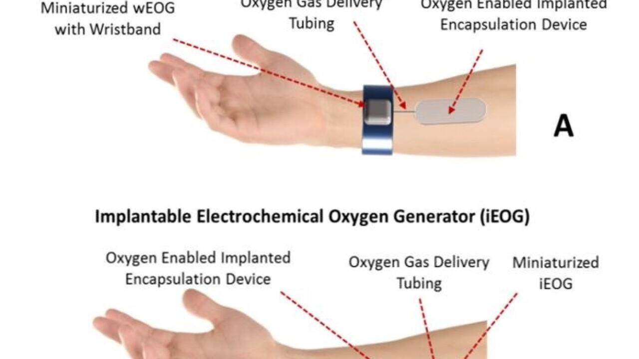 2019-03-14-diabetes teabag-oxygen both.jpg