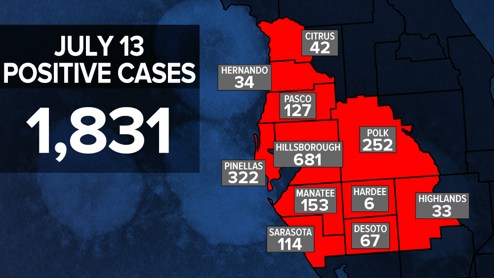 7-14-2020-WFTS_COVID_CASES_BY_COUNTY.png