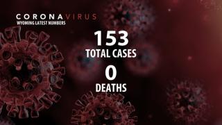 Wyoming limits coronavirus testing due to supply shortage