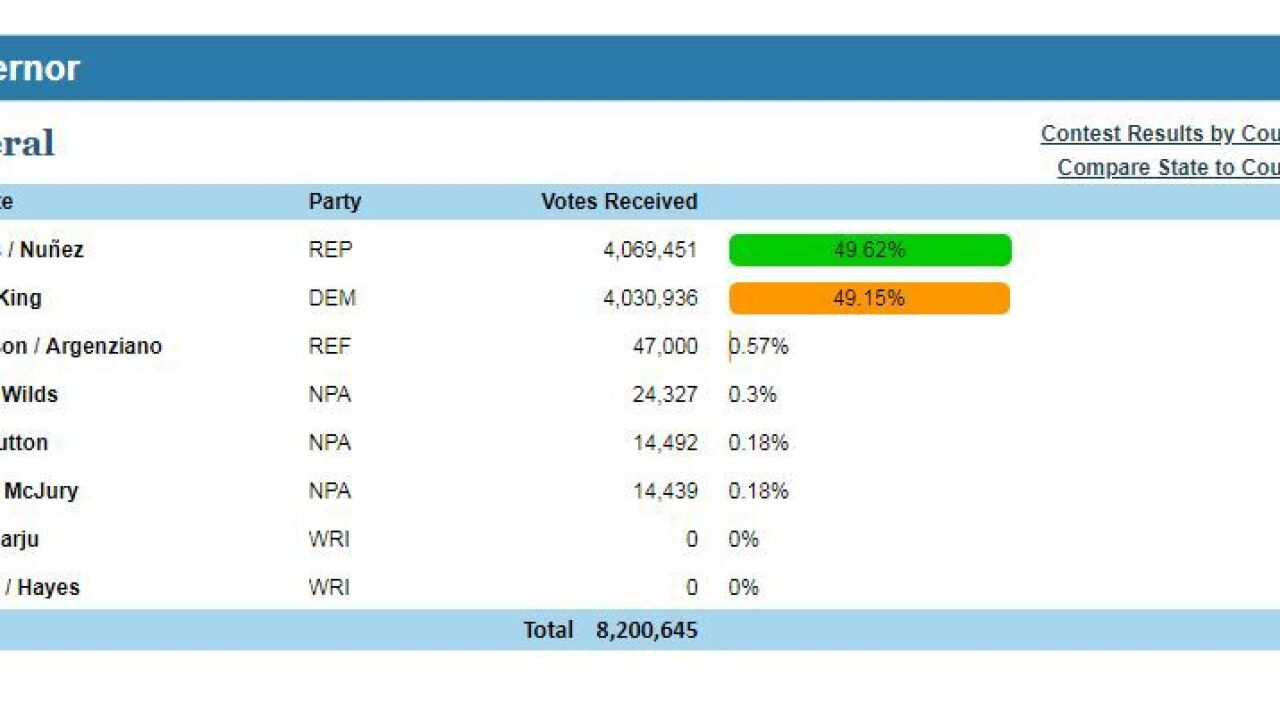 Recount in Florida's governor race looking more likely.JPG