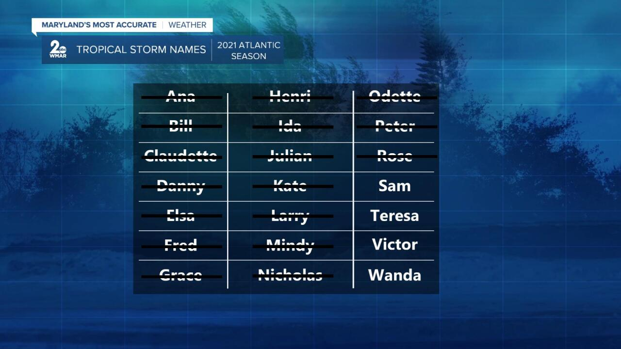 Tropical Stom Names.jpg