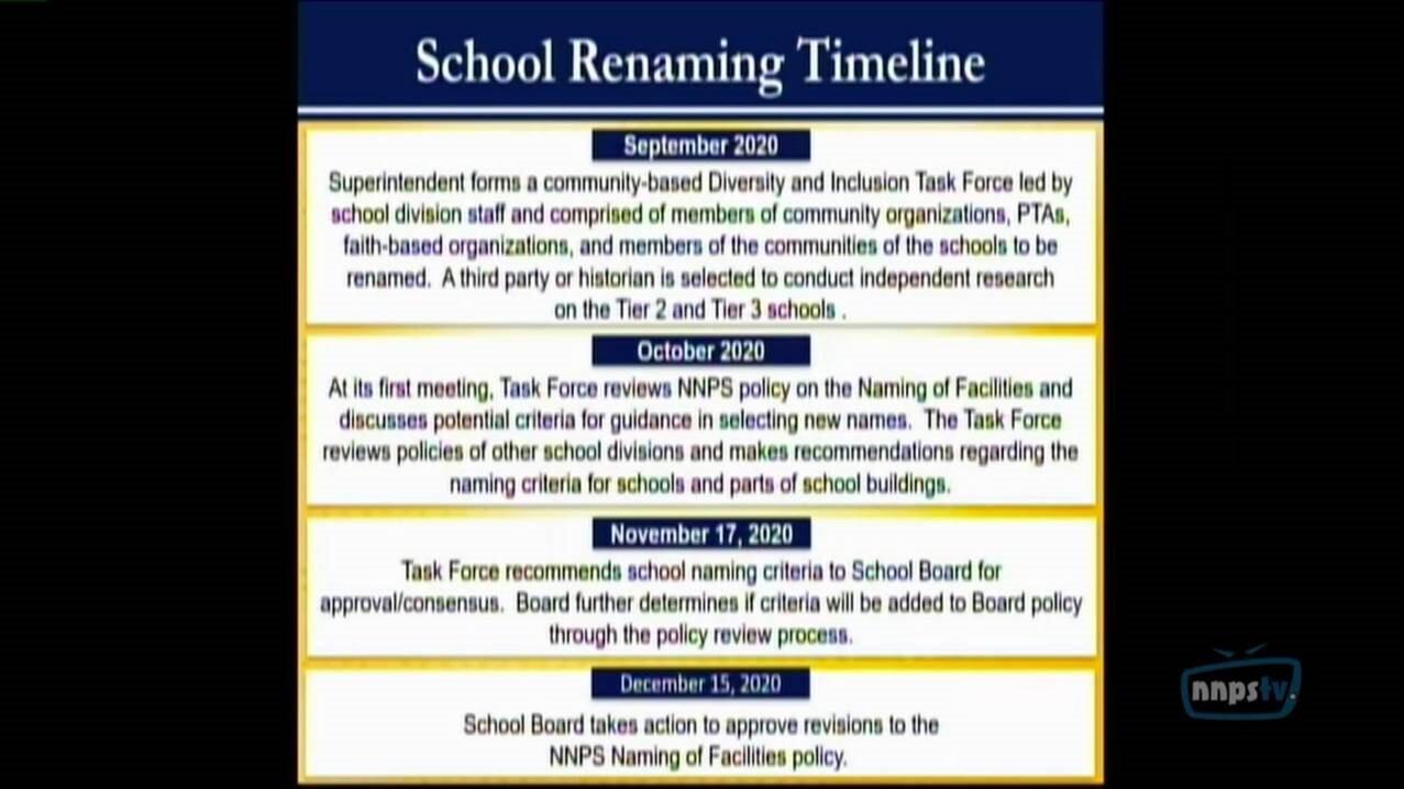 Newport News School Board school renaming timeline.jpg