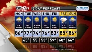 Claire's Forecast 6-22