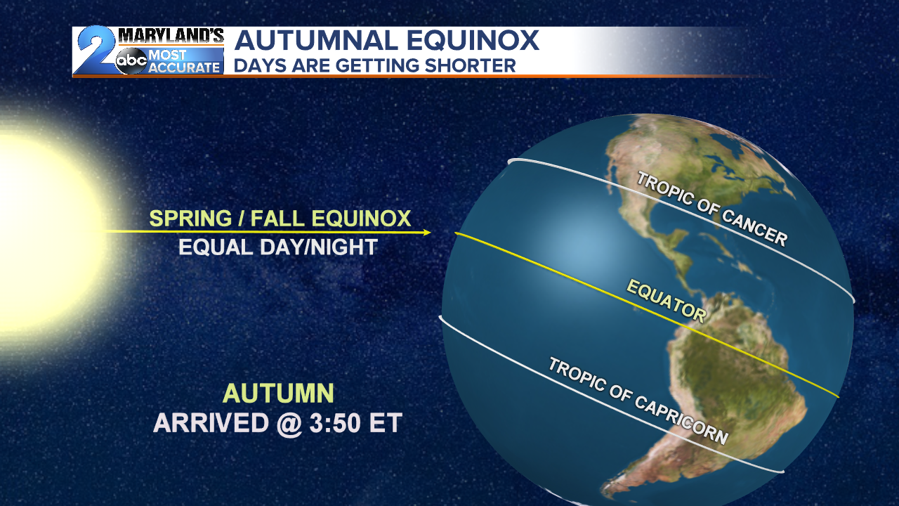 Autumn Equinox - Mike.png