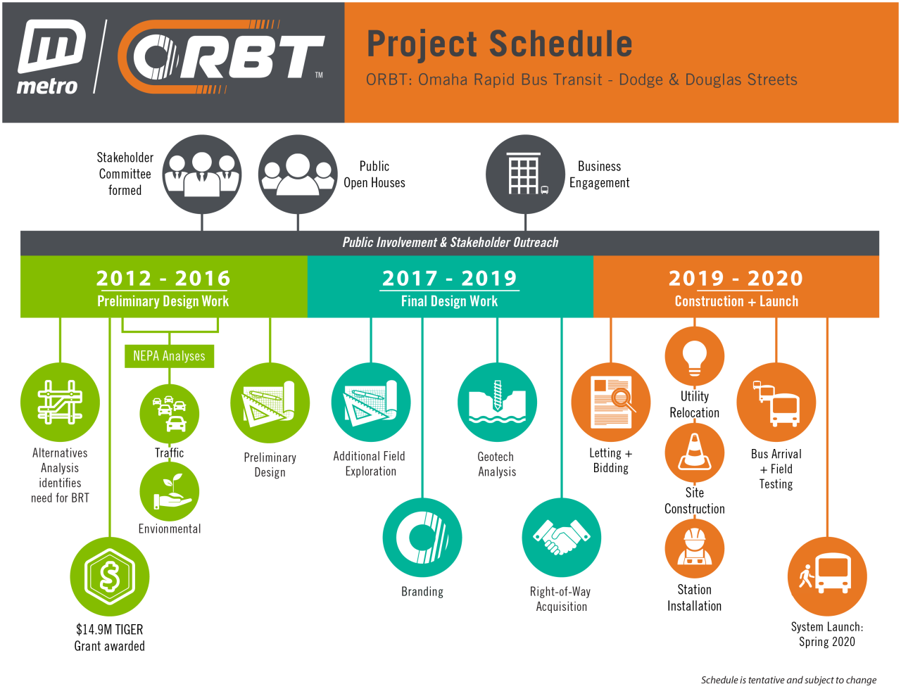 orbt project schedule.png