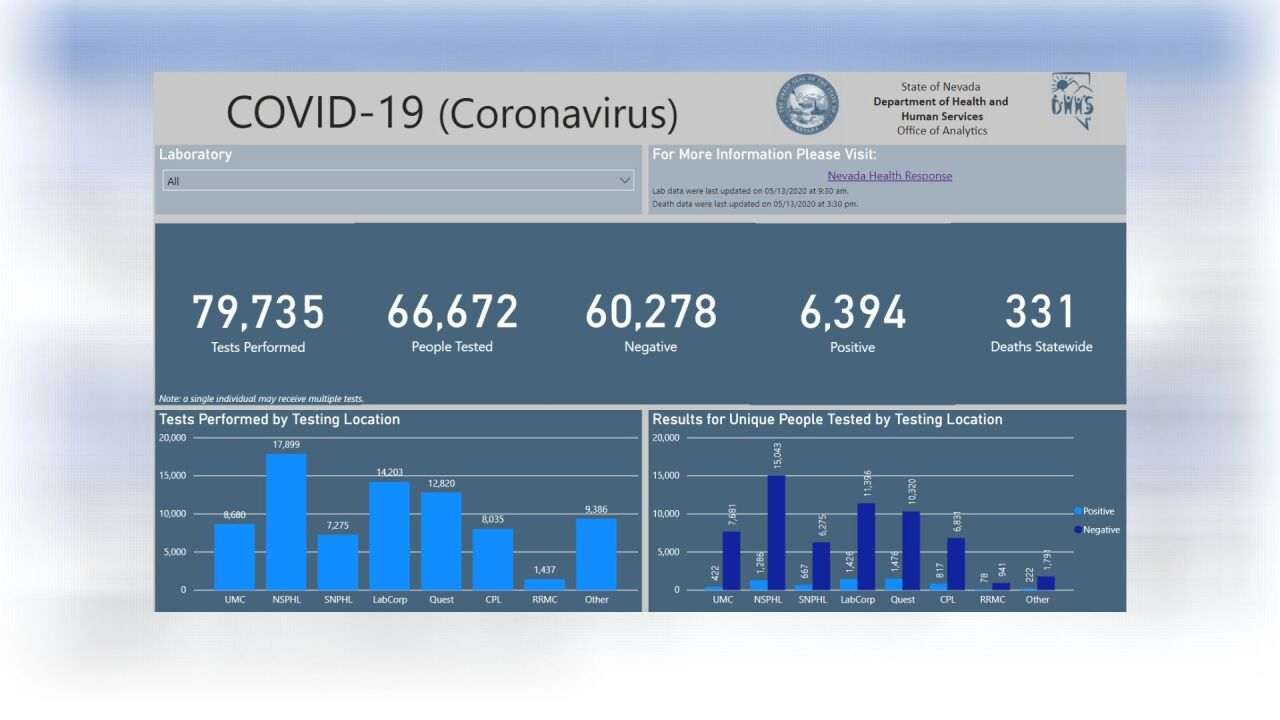 Neavda COVID-19 numbers May 13.jpg
