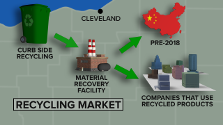 RECYCLING MARKET.png