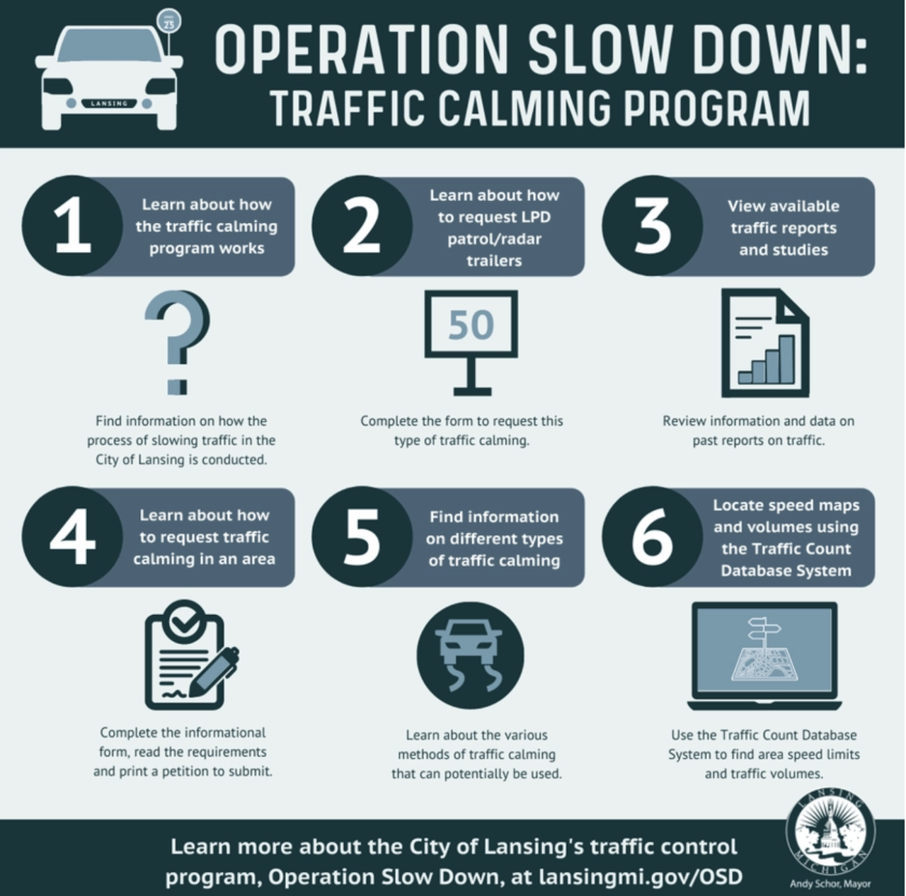 Operation Slow Down