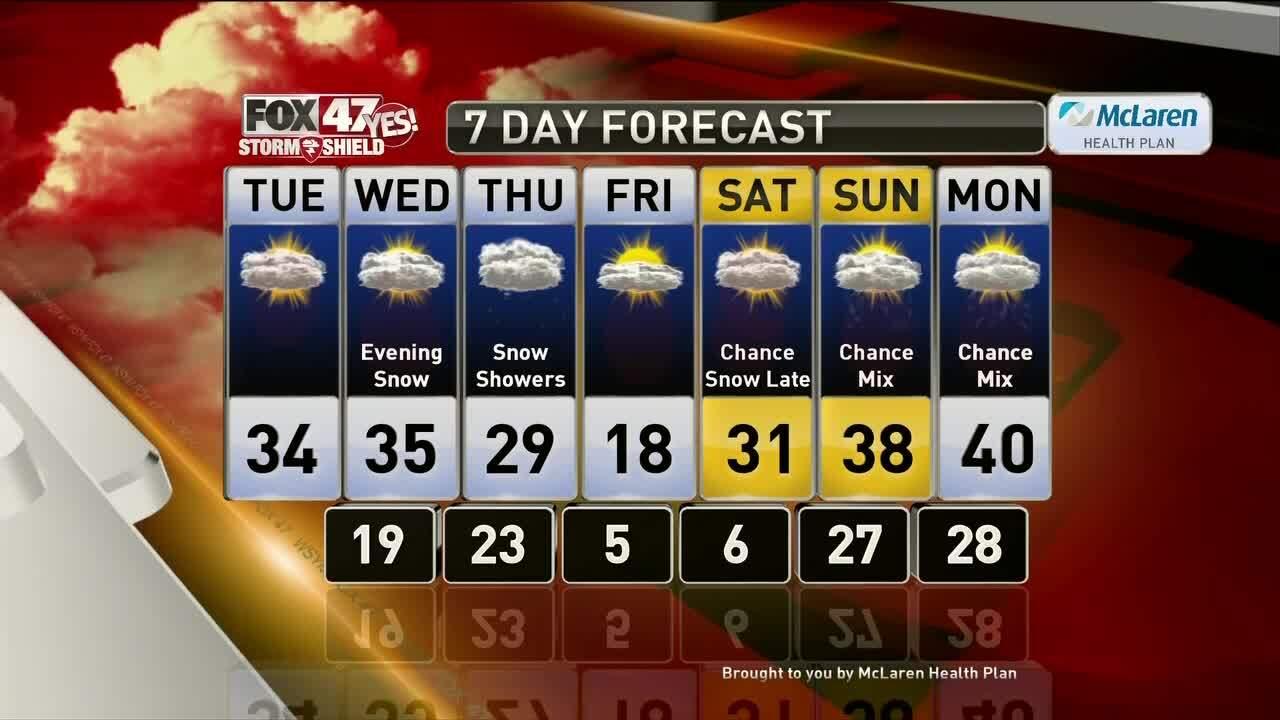 Brett's Forecast 2-10