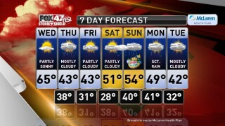 Claire's Forecast 4-8