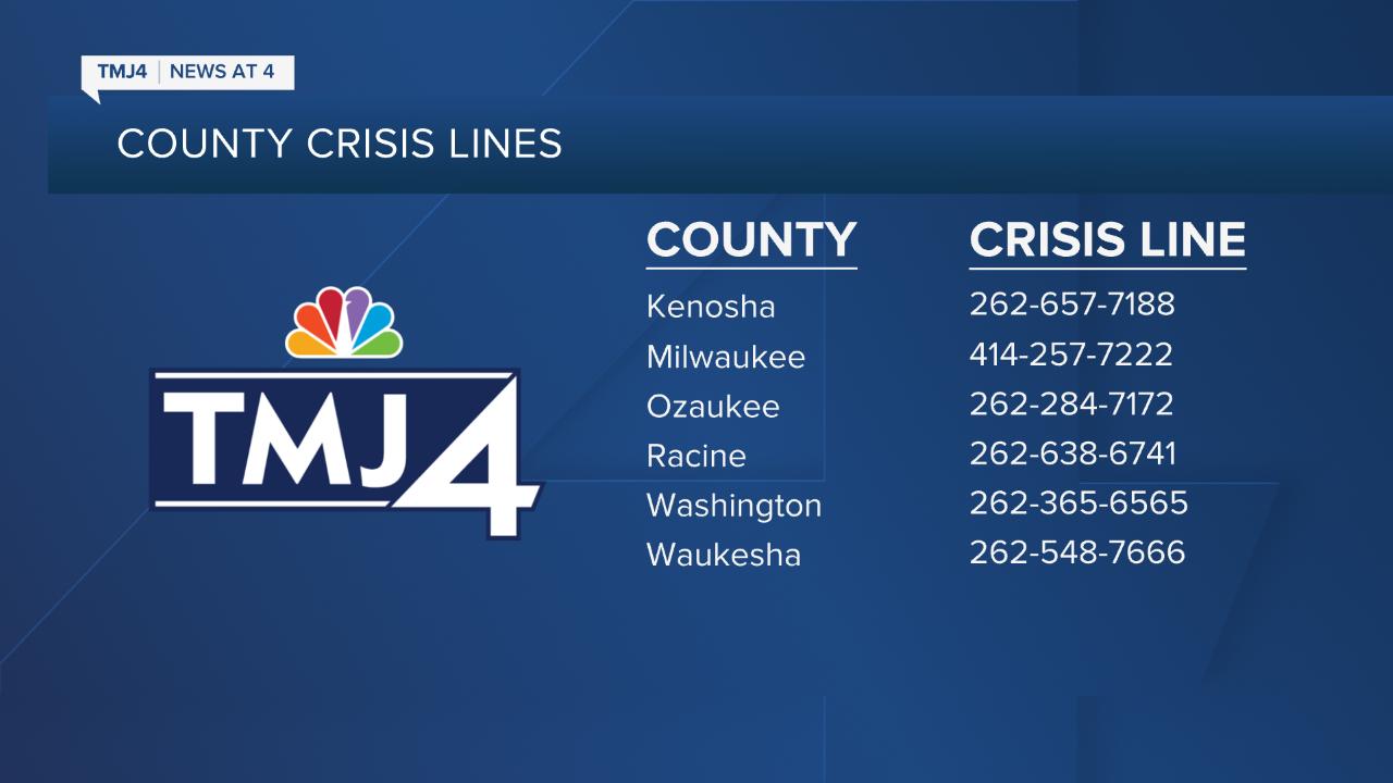 thumbnail_County Crisis Lines.png