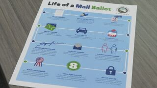 Ahead of election day, Colorado officials explain security of system