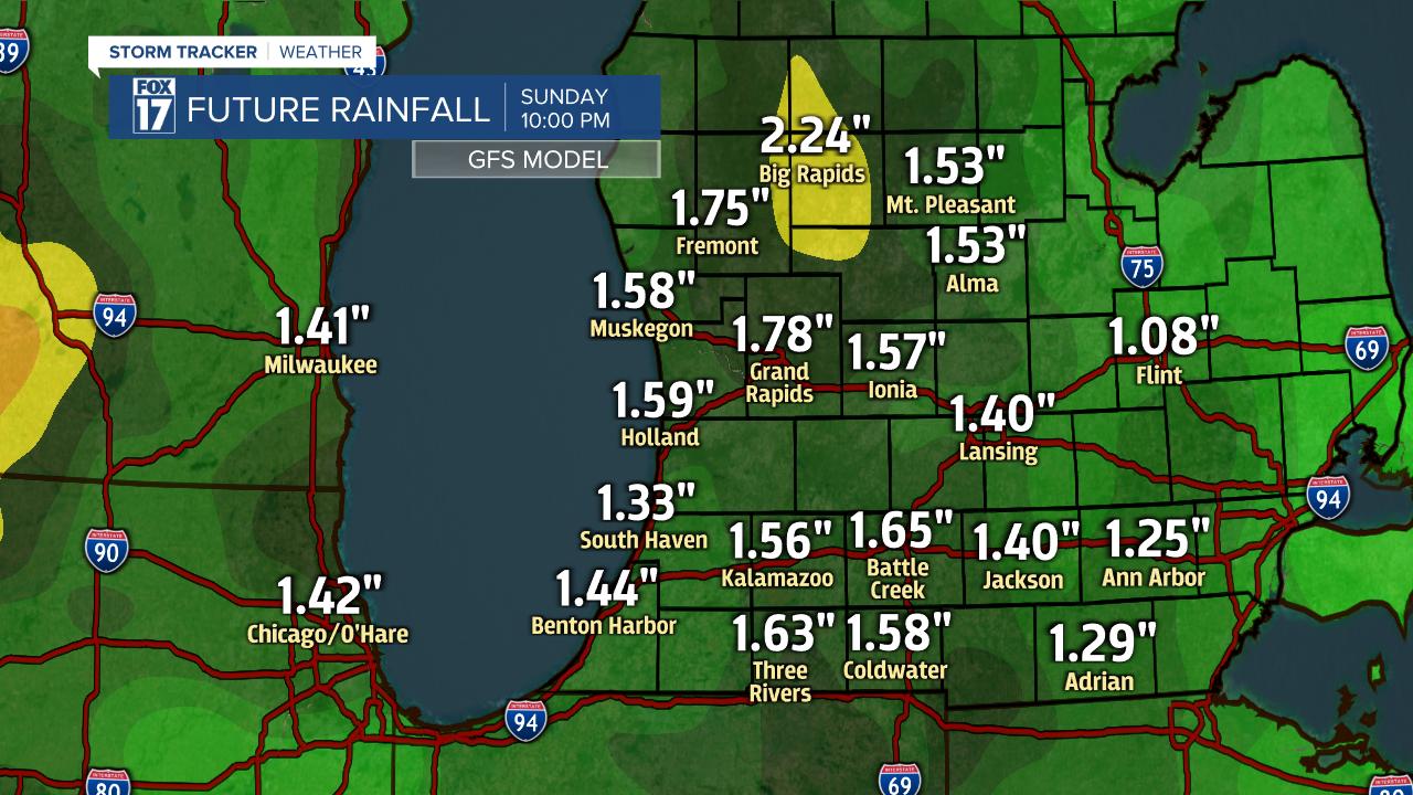 GFS rainfall this week