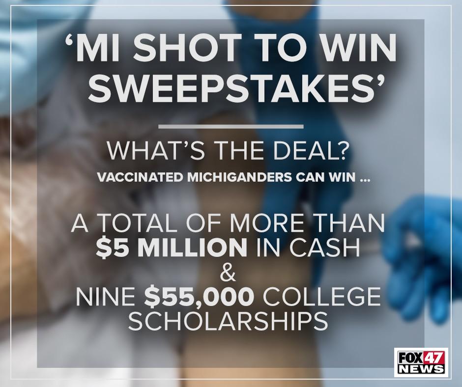 MI Shot to Win Sweepstakes
